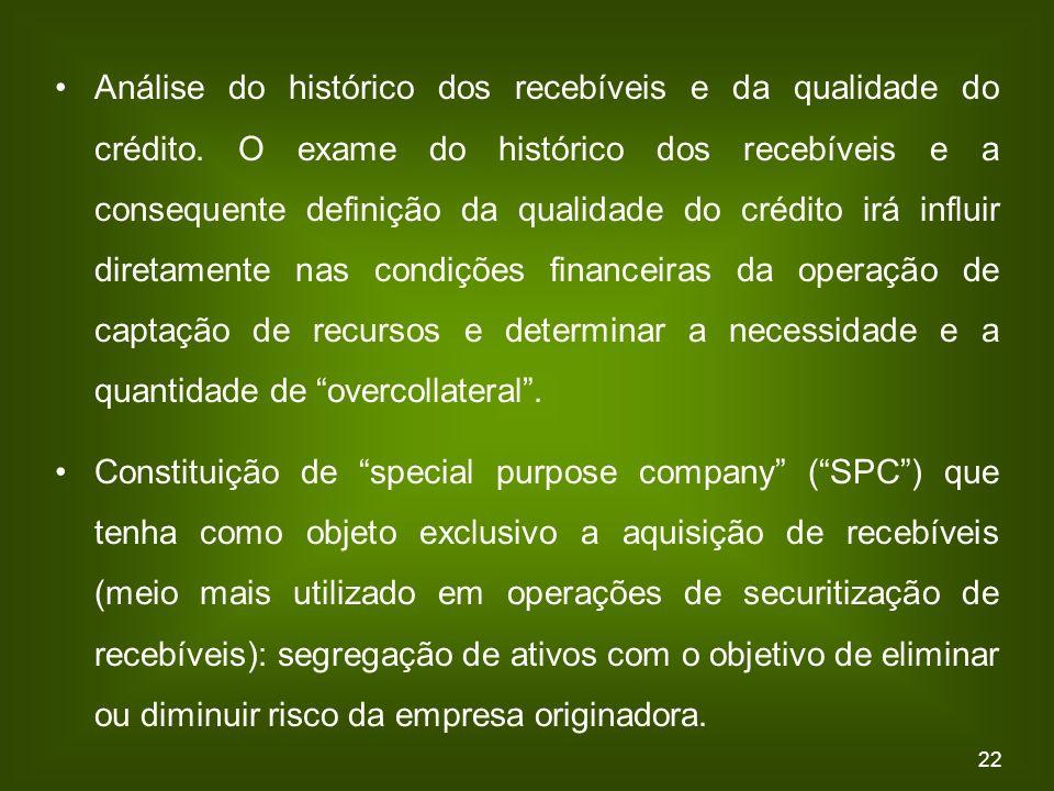 22 Análise do histórico dos recebíveis e da qualidade do crédito.