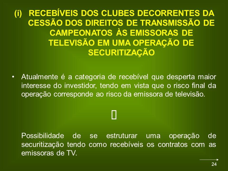24 (i)RECEBÍVEIS DOS CLUBES DECORRENTES DA CESSÃO DOS DIREITOS DE TRANSMISSÃO DE CAMPEONATOS ÀS EMISSORAS DE TELEVISÃO EM UMA OPERAÇÃO DE SECURITIZAÇÃO Atualmente é a categoria de recebível que desperta maior interesse do investidor, tendo em vista que o risco final da operação corresponde ao risco da emissora de televisão.
