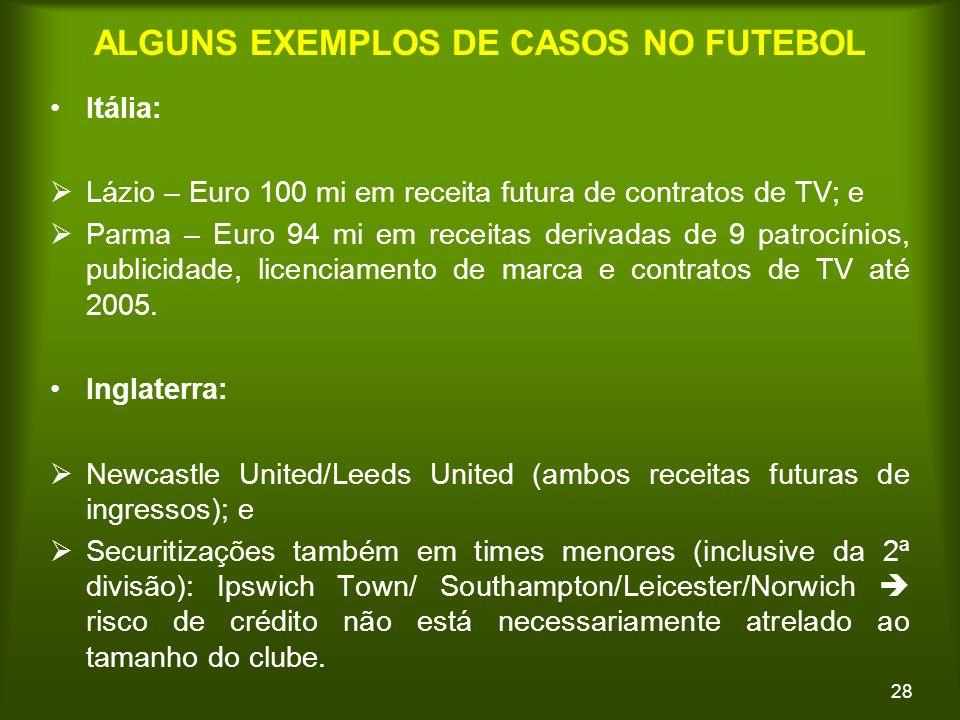 28 Itália: Lázio – Euro 100 mi em receita futura de contratos de TV; e Parma – Euro 94 mi em receitas derivadas de 9 patrocínios, publicidade, licenciamento de marca e contratos de TV até 2005.