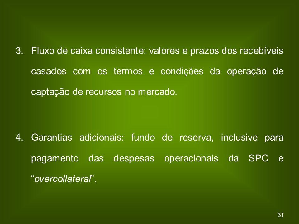 31 3.Fluxo de caixa consistente: valores e prazos dos recebíveis casados com os termos e condições da operação de captação de recursos no mercado.