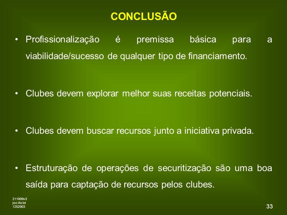 33 CONCLUSÃO Profissionalização é premissa básica para a viabilidade/sucesso de qualquer tipo de financiamento.