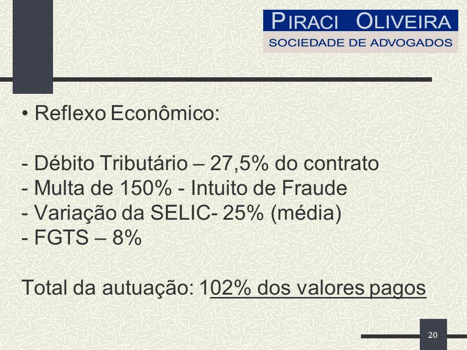 20 Reflexo Econômico: - Débito Tributário – 27,5% do contrato - Multa de 150% - Intuito de Fraude - Variação da SELIC- 25% (média) - FGTS – 8% Total da autuação: 102% dos valores pagos