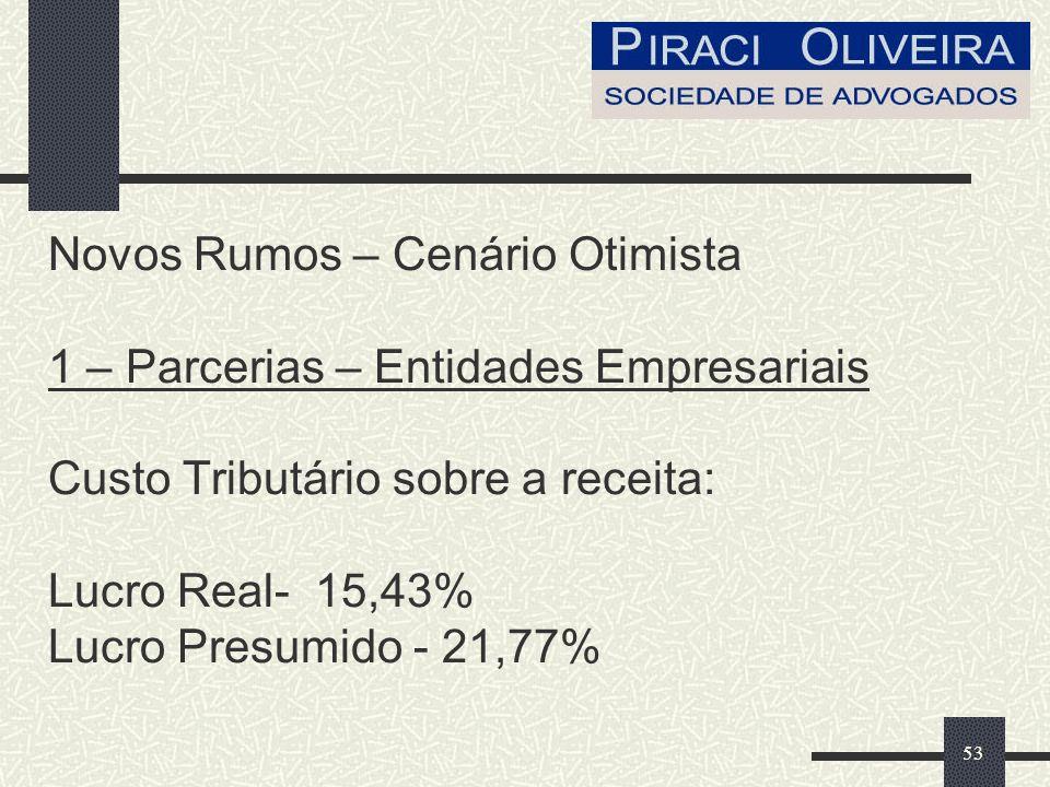 53 Novos Rumos – Cenário Otimista 1 – Parcerias – Entidades Empresariais Custo Tributário sobre a receita: Lucro Real- 15,43% Lucro Presumido - 21,77%