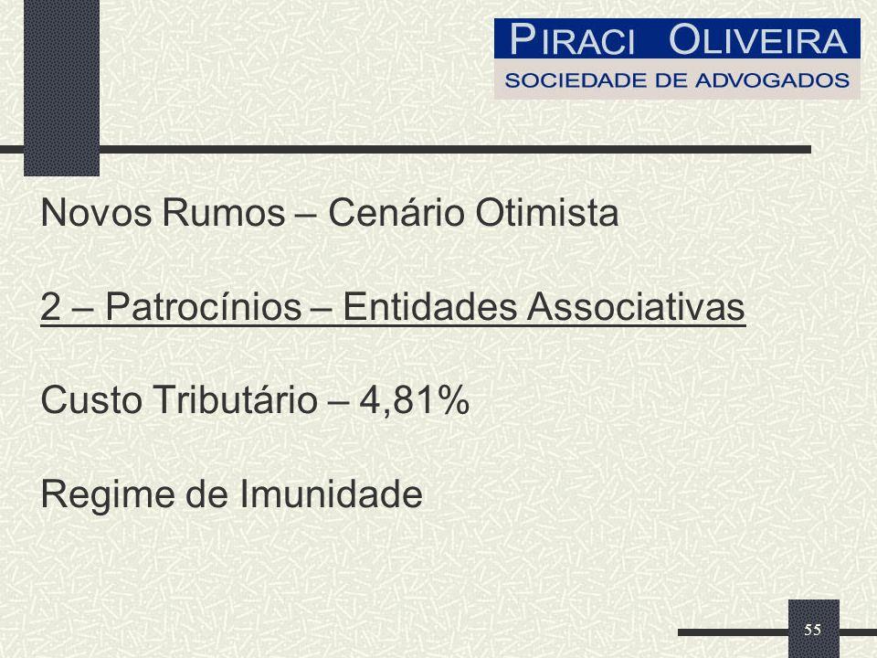 55 Novos Rumos – Cenário Otimista 2 – Patrocínios – Entidades Associativas Custo Tributário – 4,81% Regime de Imunidade