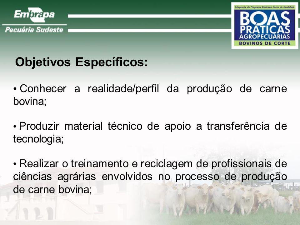 Objetivo Geral: Contribuir para a adequação da produção da carne bovina na região Sudeste às exigências ao Sistema Agrícola de Produção Integrada - Ca