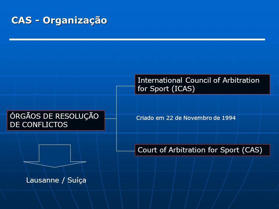 CAS - Organização ÓRGÃOS DE RESOLUÇÃO DE CONFLICTOS International Council of Arbitration for Sport (ICAS) Court of Arbitration for Sport (CAS) Lausann