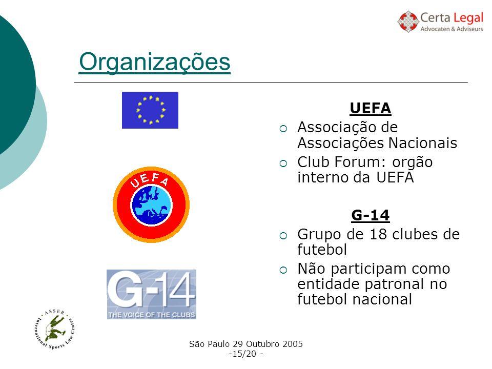 São Paulo 29 Outubro 2005 -15/20 - Organizações UEFA Associação de Associações Nacionais Club Forum: orgão interno da UEFA G-14 Grupo de 18 clubes de