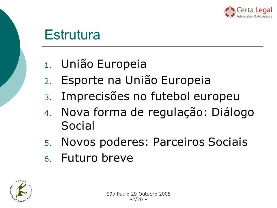 São Paulo 29 Outubro 2005 -2/20 - Estrutura 1. União Europeia 2. Esporte na União Europeia 3. Imprecisões no futebol europeu 4. Nova forma de regulaçã