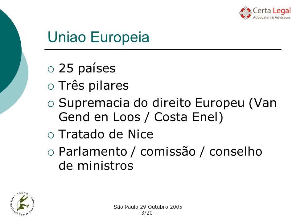São Paulo 29 Outubro 2005 -3/20 - Uniao Europeia 25 países Três pilares Supremacia do direito Europeu (Van Gend en Loos / Costa Enel) Tratado de Nice