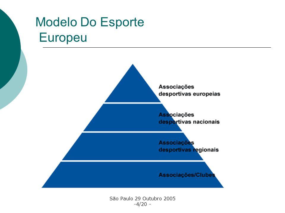 São Paulo 29 Outubro 2005 -4/20 - Modelo Do Esporte Europeu fsfasfsafasf