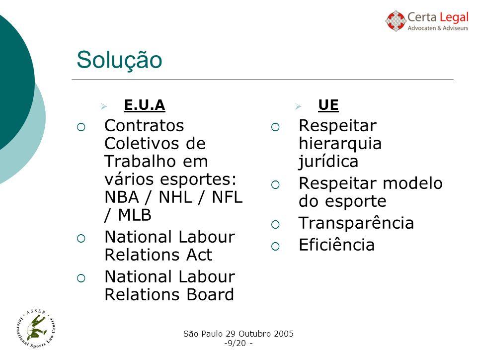 São Paulo 29 Outubro 2005 -9/20 - Solução E.U.A Contratos Coletivos de Trabalho em vários esportes: NBA / NHL / NFL / MLB National Labour Relations Ac
