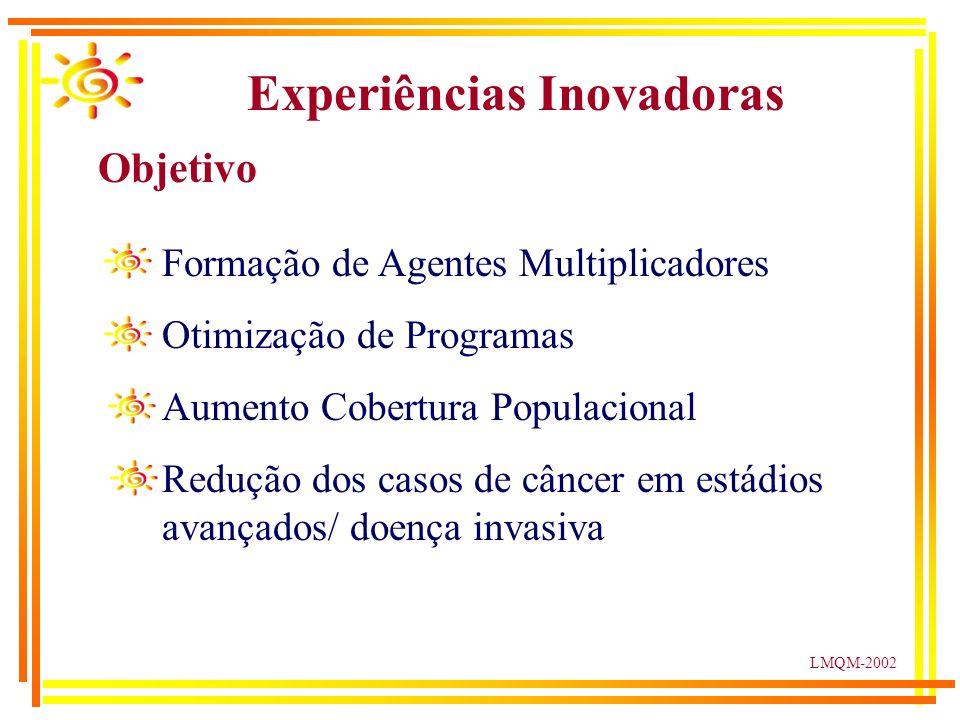 LMQM-2002 Experiências Inovadoras Objetivo Formação de Agentes Multiplicadores Otimização de Programas Aumento Cobertura Populacional Redução dos casos de câncer em estádios avançados/ doença invasiva