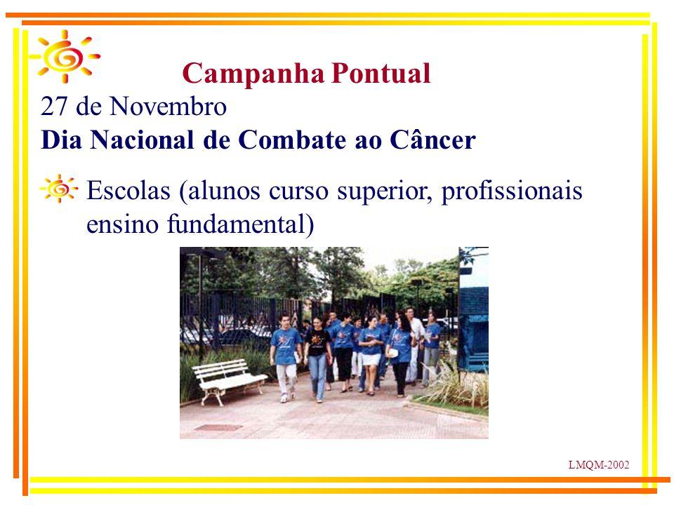 Escolas (alunos curso superior, profissionais ensino fundamental) Campanha Pontual 27 de Novembro Dia Nacional de Combate ao Câncer