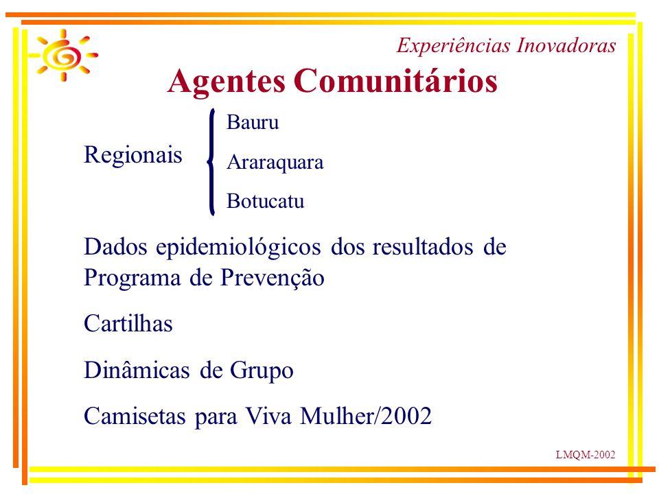 LMQM-2002 Experiências Inovadoras Agentes Comunitários Regionais Dados epidemiológicos dos resultados de Programa de Prevenção Cartilhas Dinâmicas de Grupo Camisetas para Viva Mulher/2002 Bauru Araraquara Botucatu