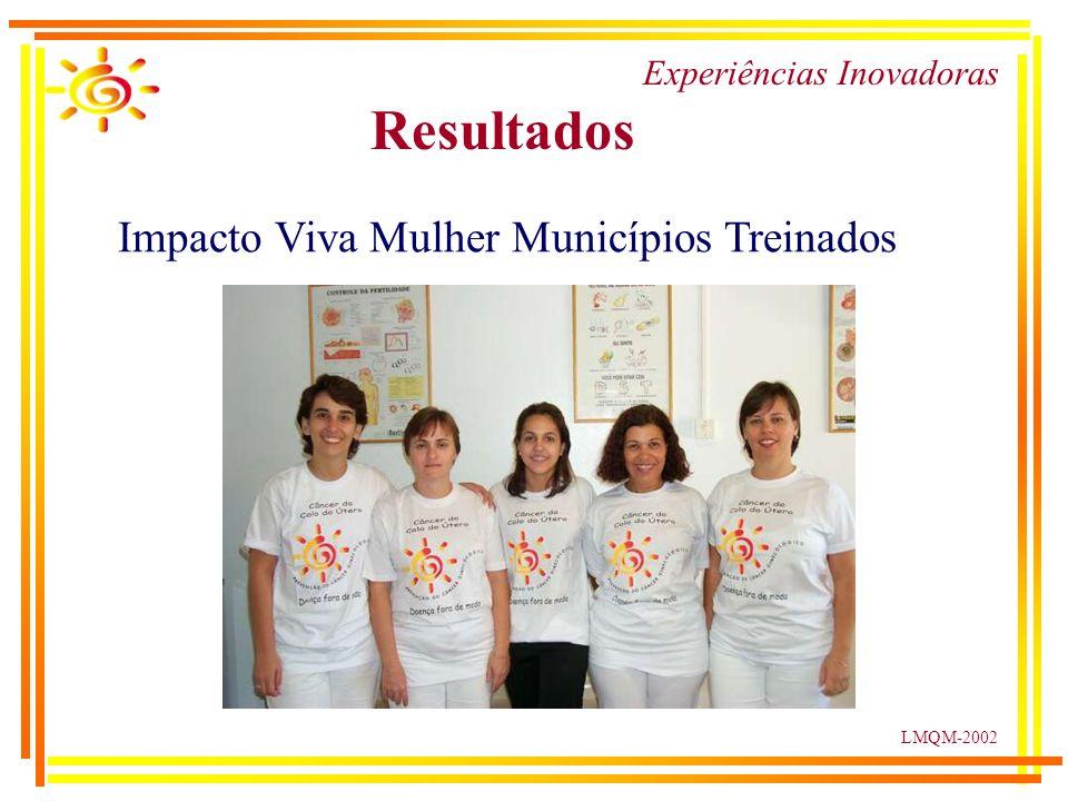 LMQM-2002 Experiências Inovadoras Resultados Impacto Viva Mulher Municípios Treinados