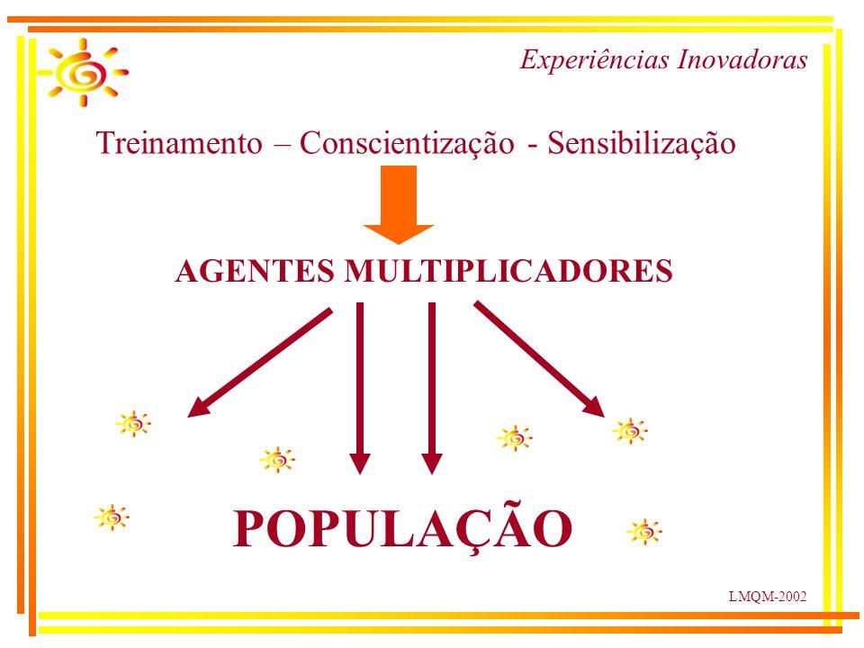 LMQM-2002 Experiências Inovadoras Treinamento – Conscientização - Sensibilização AGENTES MULTIPLICADORES POPULAÇÃO