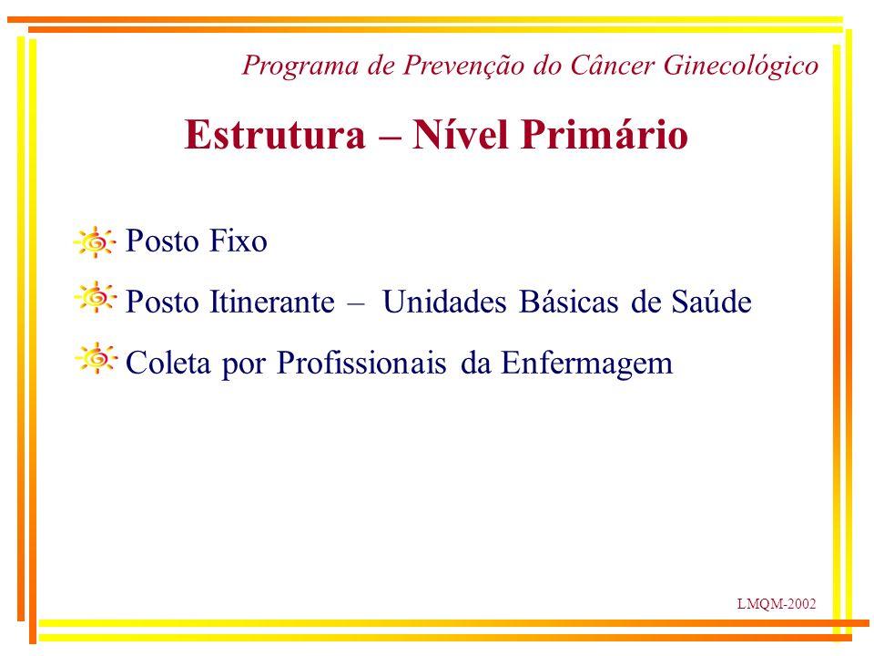 LMQM-2002 Programa de Prevenção do Câncer Ginecológico Estrutura – Nível Primário Posto Fixo Posto Itinerante – Unidades Básicas de Saúde Coleta por Profissionais da Enfermagem