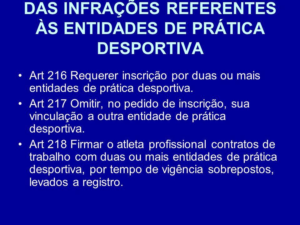 DAS INFRAÇÕES REFERENTES ÀS ENTIDADES DE PRÁTICA DESPORTIVA Art 216 Requerer inscrição por duas ou mais entidades de prática desportiva.