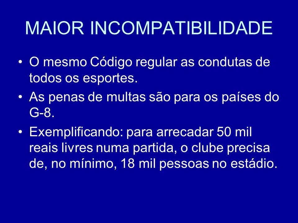 MAIOR INCOMPATIBILIDADE O mesmo Código regular as condutas de todos os esportes.