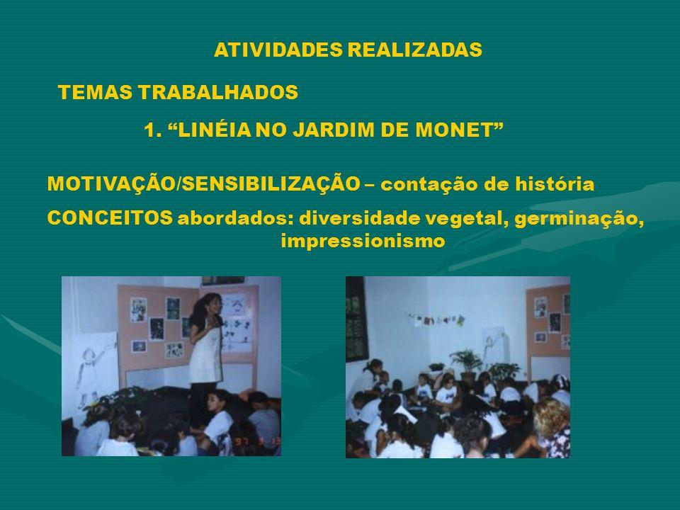 ATIVIDADES REALIZADAS TEMAS TRABALHADOS 1.