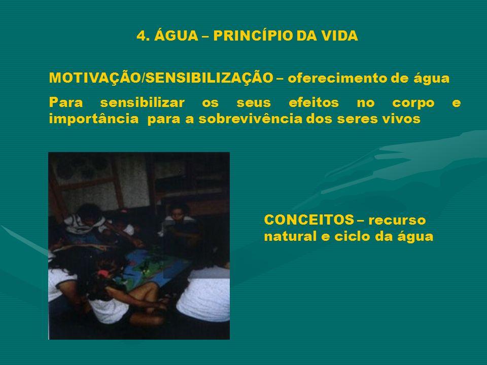 4. ÁGUA – PRINCÍPIO DA VIDA MOTIVAÇÃO/SENSIBILIZAÇÃO – oferecimento de água Para sensibilizar os seus efeitos no corpo e importância para a sobrevivên