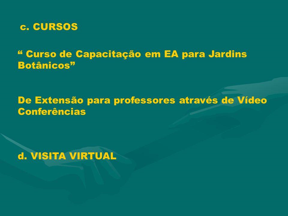 c. CURSOS Curso de Capacitação em EA para Jardins Botânicos De Extensão para professores através de Vídeo Conferências d. VISITA VIRTUAL