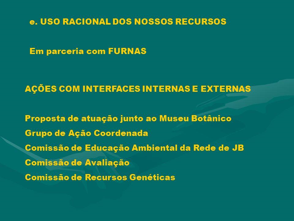 e. USO RACIONAL DOS NOSSOS RECURSOS Em parceria com FURNAS AÇÕES COM INTERFACES INTERNAS E EXTERNAS Proposta de atuação junto ao Museu Botânico Grupo