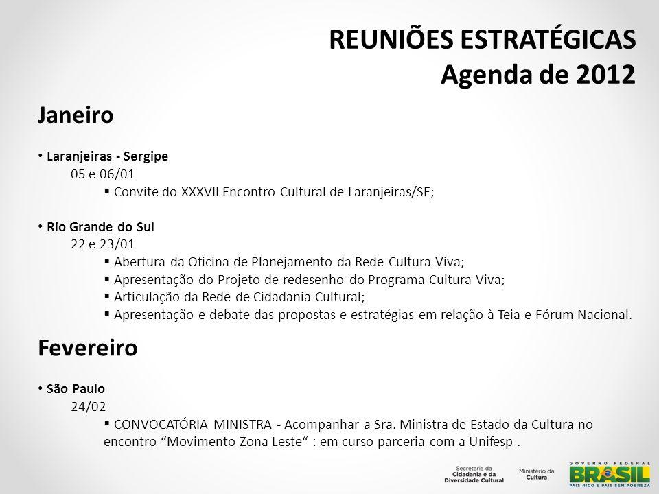 Fonte: SigaBrasil (SIAFI) Atualizado em 06/09/2012 Situação dos Restos a Pagar - 2012 Quadro 6 – Pagamentos – Convênios e Contratos – RP (Cont.) Descrição do ProjetoValor Pago Rede Municipal8.385.000,00 1 Ampliação da Rede de Pontos de Cultura e Pontão de Gestão Abcd- Setecidades 775.000,00 2 Rede da Fundação Cultural de Palmas400.000,00 3 Rede da Prefeitura Municipal de Canoas200.000,00 4 Rede da Prefeitura Municipal de Curitiba1.200.000,00 5 Rede da Prefeitura Municipal de Governador Valadares200.000,00 6 Rede de Pontos de Cultura de João Pessoa800.000,00 7 Rede da Prefeitura Municipal de Vitória200.000,00 8 Rede de Pontos de Cultura de Votorantim200.000,00 9 Rede Carioca de Pontos de Cultura4.170.000,00 10 Rede da Prefeitura Municipal de São Carlos240.000,00