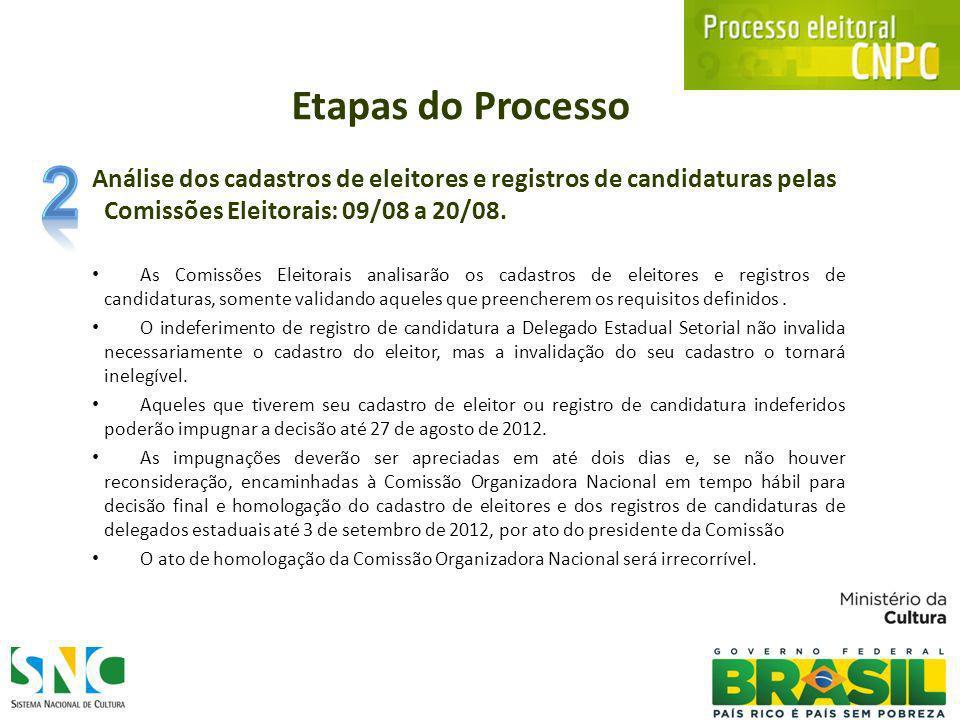 Análise dos cadastros de eleitores e registros de candidaturas pelas Comissões Eleitorais: 09/08 a 20/08.