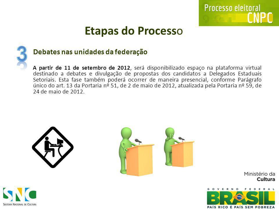 Debates nas unidades da federação A partir de 11 de setembro de 2012, será disponibilizado espaço na plataforma virtual destinado a debates e divulgação de propostas dos candidatos a Delegados Estaduais Setoriais.