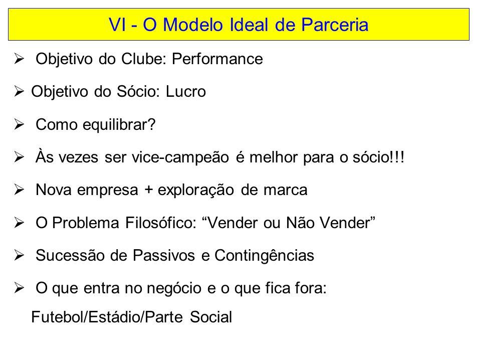 VI - O Modelo Ideal de Parceria Objetivo do Clube: Performance Objetivo do Sócio: Lucro Como equilibrar? Às vezes ser vice-campeão é melhor para o sóc