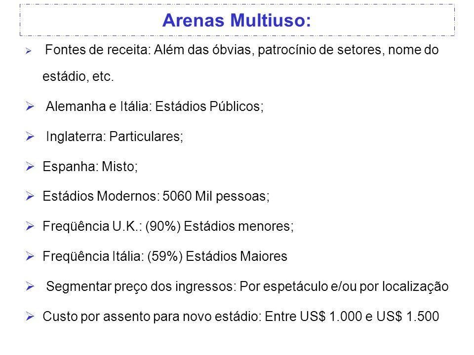 Arenas Multiuso: Fontes de receita: Além das óbvias, patrocínio de setores, nome do estádio, etc.