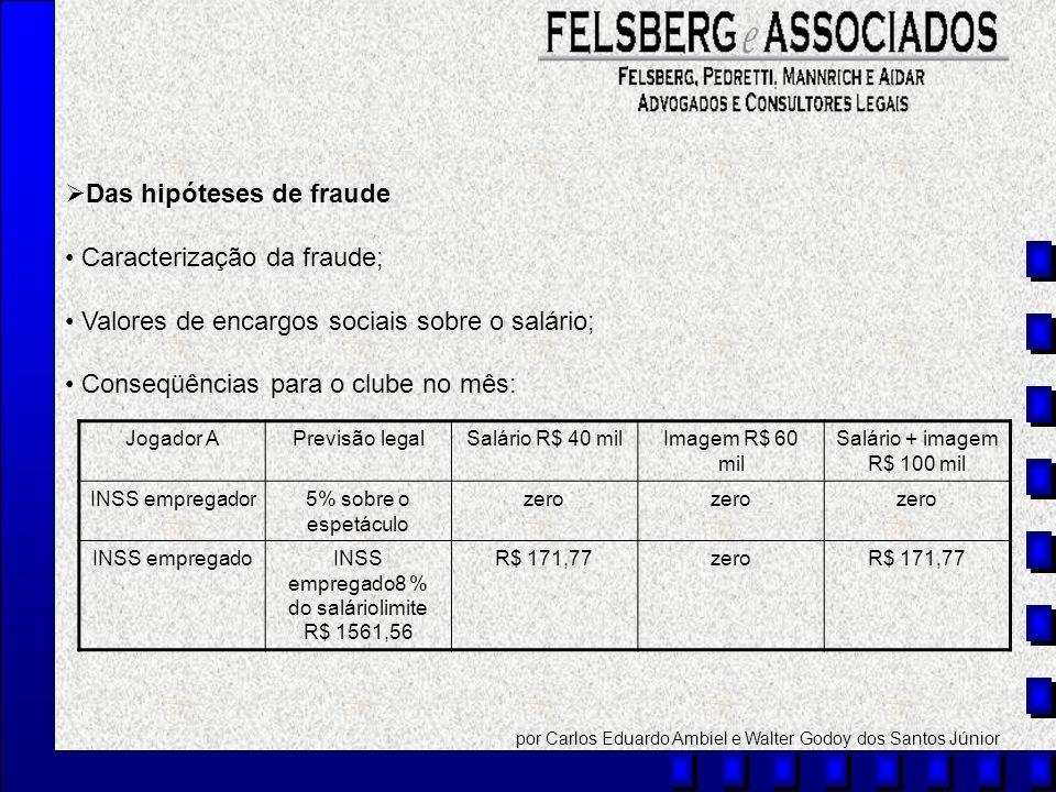 Das hipóteses de fraude Caracterização da fraude; Valores de encargos sociais sobre o salário; Conseqüências para o clube no mês: Jogador APrevisão le