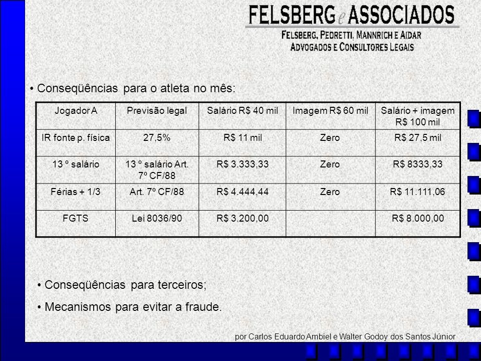 Jogador APrevisão legalSalário R$ 40 milImagem R$ 60 milSalário + imagem R$ 100 mil IR fonte p. física27,5%R$ 11 milZeroR$ 27,5 mil 13 º salário13 º s