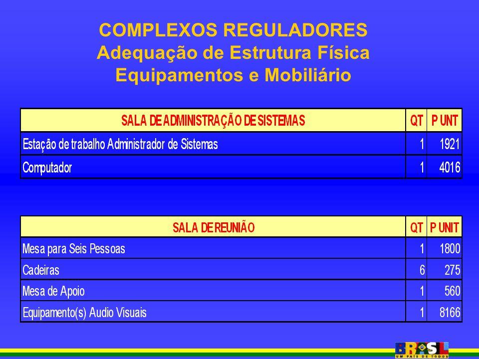 COMPLEXOS REGULADORES Adequação de Estrutura Física Equipamentos e Mobiliário