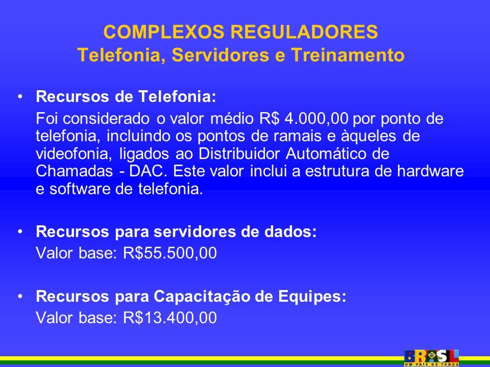 COMPLEXOS REGULADORES Telefonia, Servidores e Treinamento Recursos de Telefonia: Foi considerado o valor médio R$ 4.000,00 por ponto de telefonia, incluindo os pontos de ramais e àqueles de videofonia, ligados ao Distribuidor Automático de Chamadas - DAC.