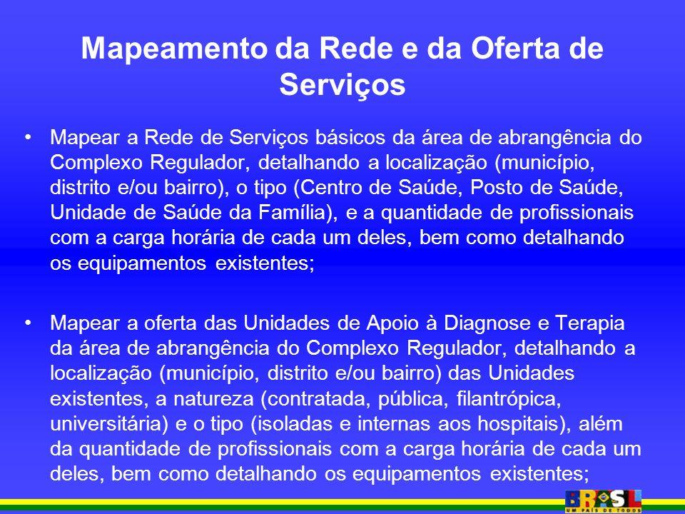Mapeamento da Rede e da Oferta de Serviços Mapear a Rede de Serviços básicos da área de abrangência do Complexo Regulador, detalhando a localização (m