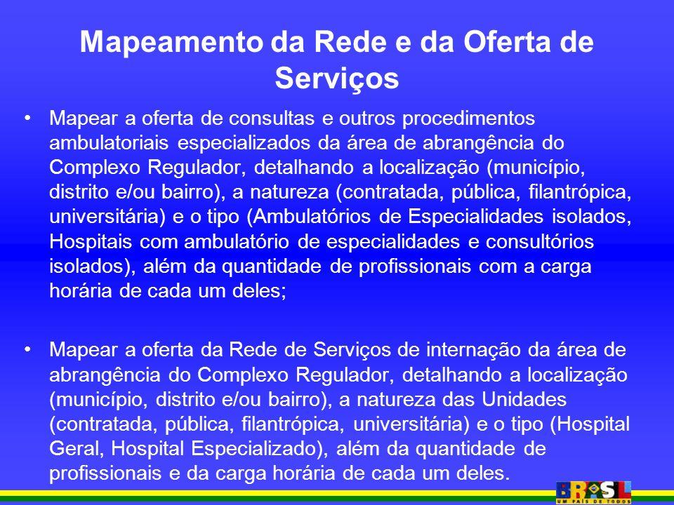 Mapeamento da Rede e da Oferta de Serviços Mapear a oferta de consultas e outros procedimentos ambulatoriais especializados da área de abrangência do