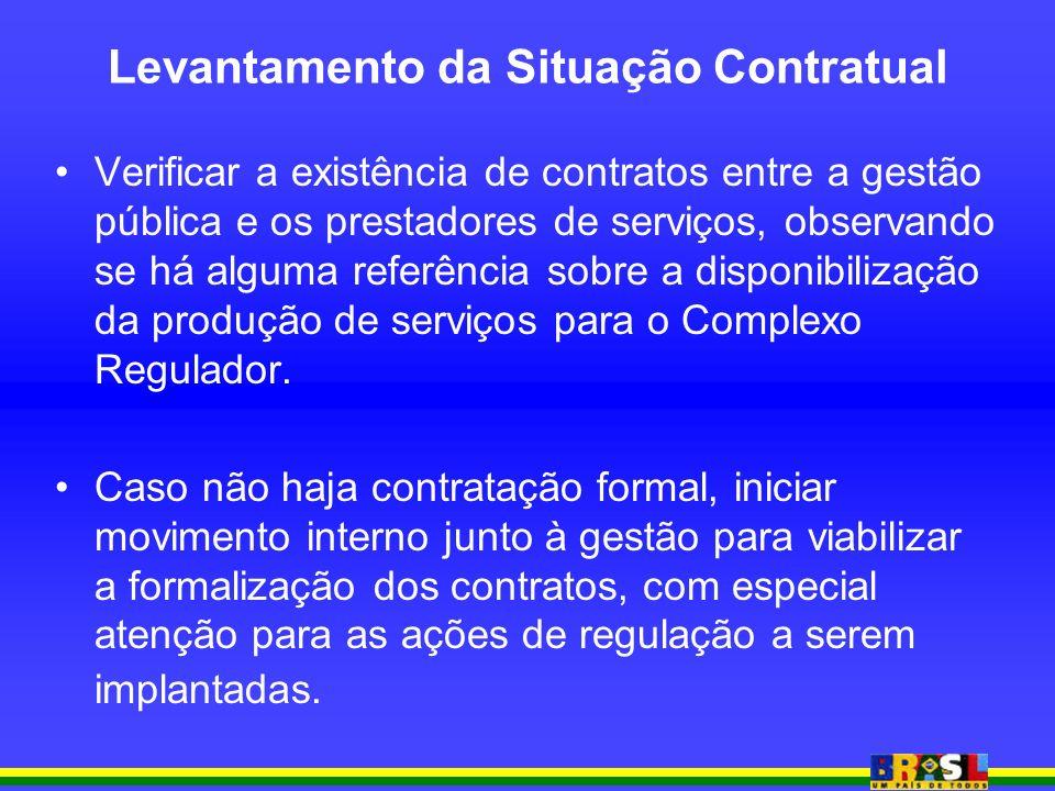 Levantamento da Situação Contratual Verificar a existência de contratos entre a gestão pública e os prestadores de serviços, observando se há alguma r