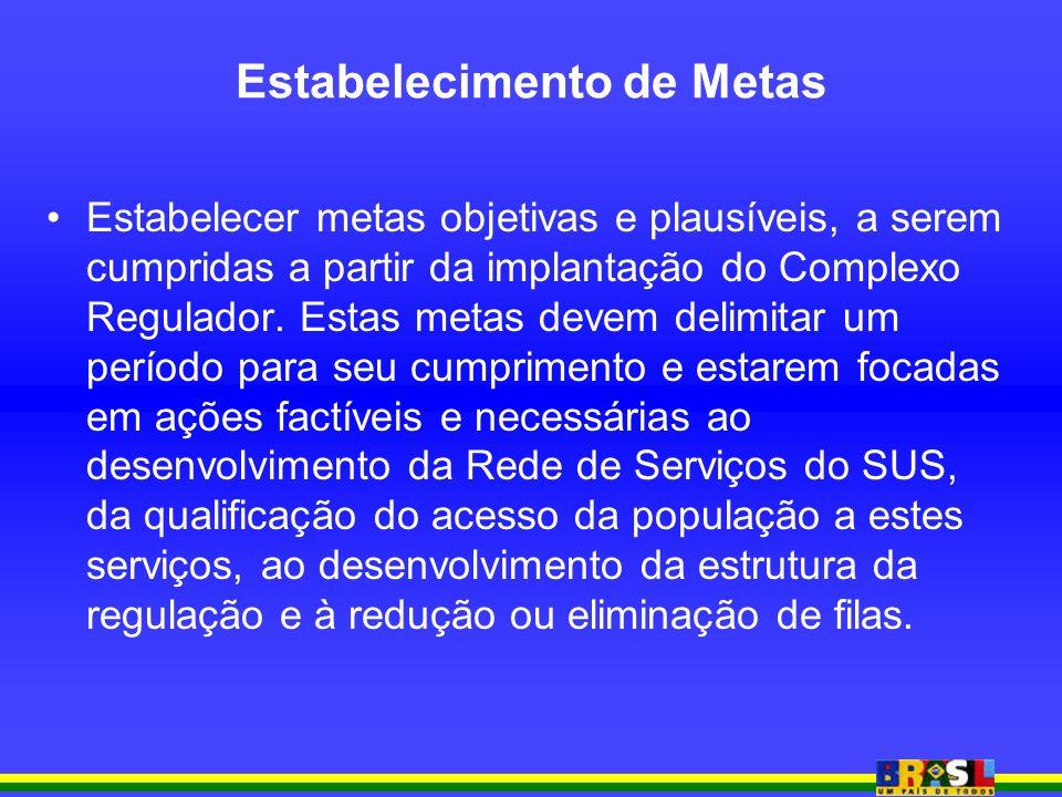 Estabelecimento de Metas Estabelecer metas objetivas e plausíveis, a serem cumpridas a partir da implantação do Complexo Regulador. Estas metas devem