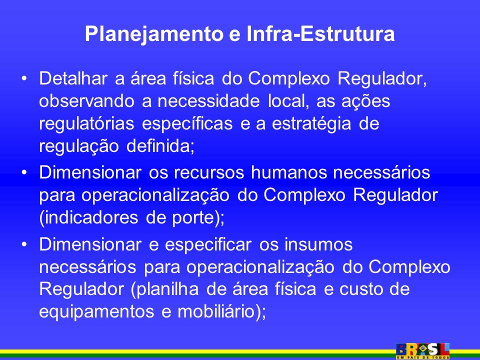 Planejamento e Infra-Estrutura Detalhar a área física do Complexo Regulador, observando a necessidade local, as ações regulatórias específicas e a est