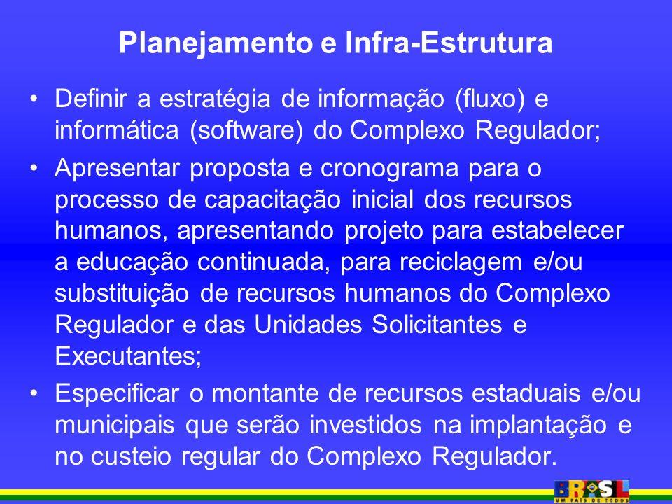 Planejamento e Infra-Estrutura Definir a estratégia de informação (fluxo) e informática (software) do Complexo Regulador; Apresentar proposta e cronog