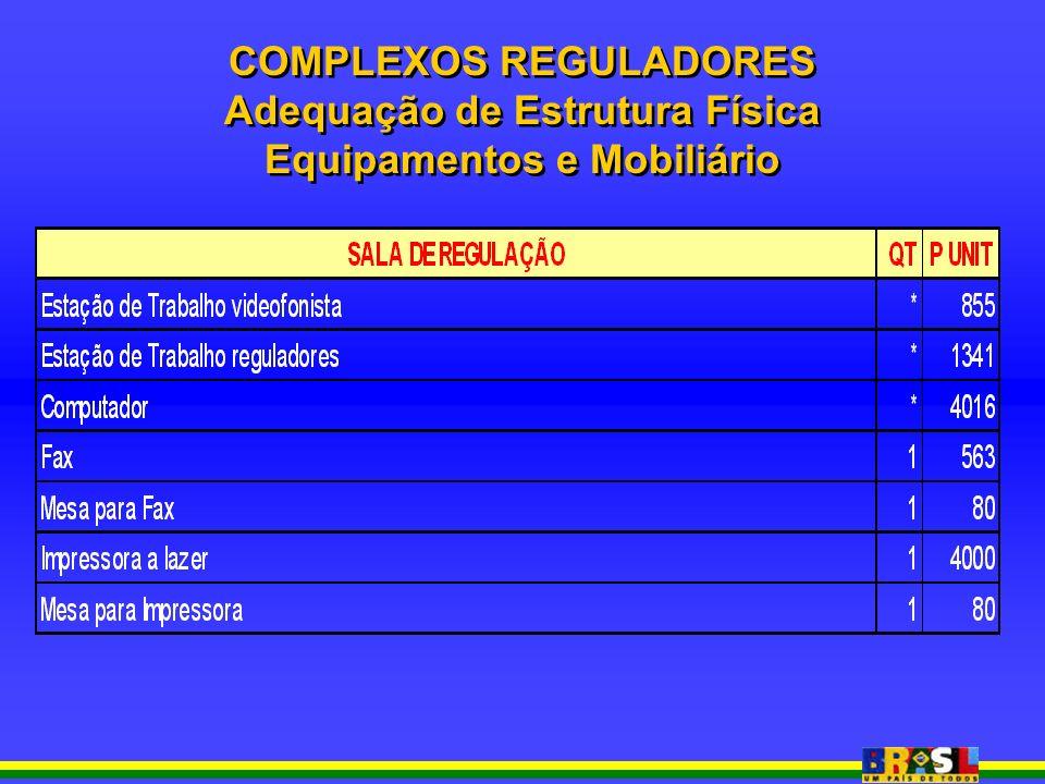 COMPLEXOS REGULADORES Adequação de Estrutura Física Equipamentos e Mobiliário COMPLEXOS REGULADORES Adequação de Estrutura Física Equipamentos e Mobil