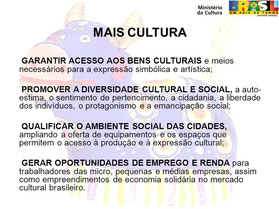 MAIS CULTURA GARANTIR ACESSO AOS BENS CULTURAIS e meios necessários para a expressão simbólica e artística; PROMOVER A DIVERSIDADE CULTURAL E SOCIAL,