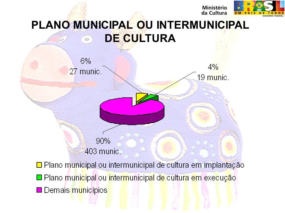 PLANO MUNICIPAL OU INTERMUNICIPAL DE CULTURA