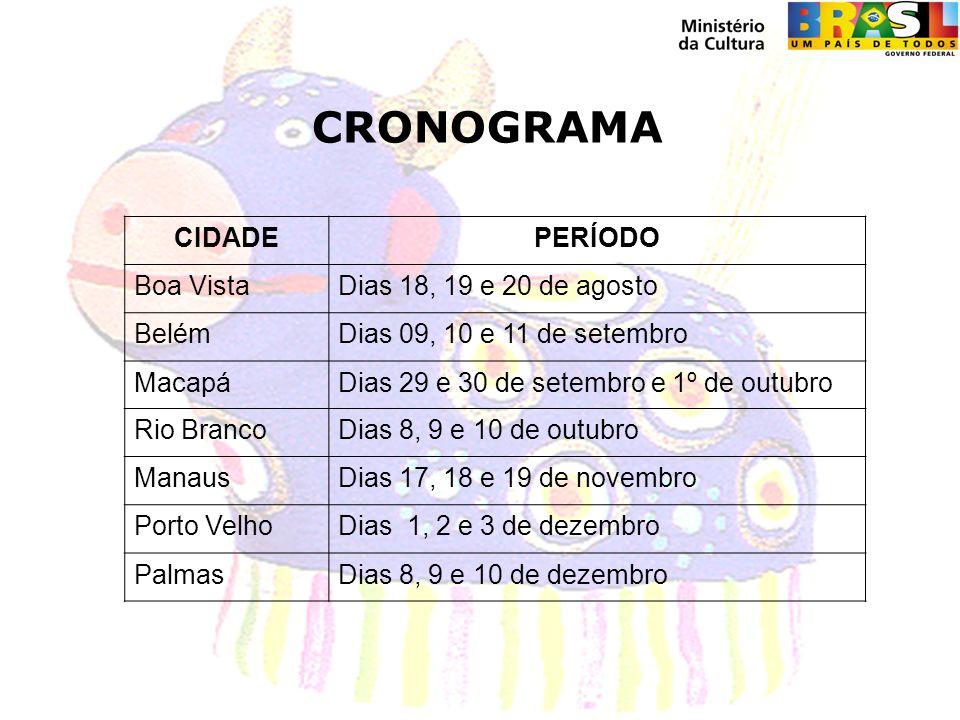 CRONOGRAMA CIDADEPERÍODO Boa VistaDias 18, 19 e 20 de agosto BelémDias 09, 10 e 11 de setembro MacapáDias 29 e 30 de setembro e 1º de outubro Rio Bran