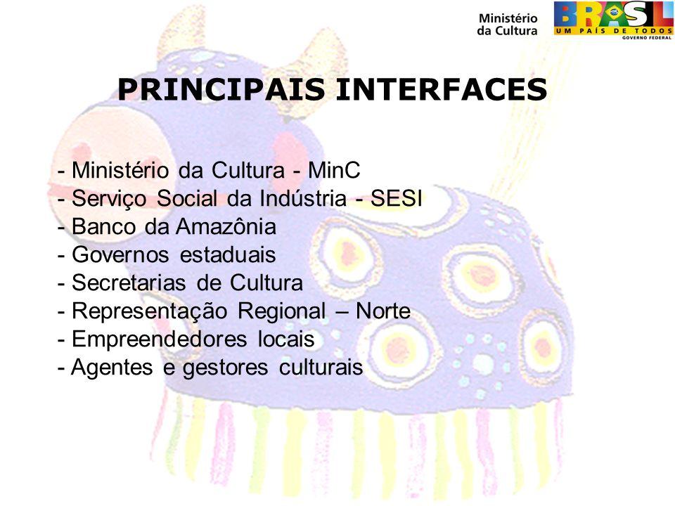 PRINCIPAIS INTERFACES - Ministério da Cultura - MinC - Serviço Social da Indústria - SESI - Banco da Amazônia - Governos estaduais - Secretarias de Cultura - Representação Regional – Norte - Empreendedores locais - Agentes e gestores culturais