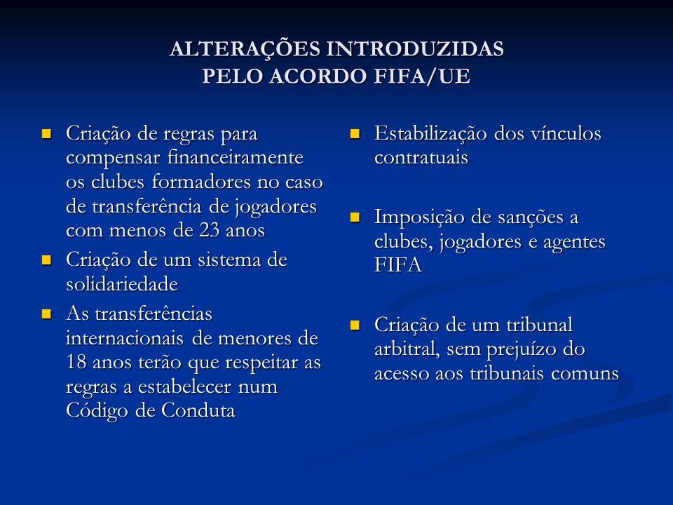 ALTERAÇÕES INTRODUZIDAS PELO ACORDO FIFA/UE Criação de regras para compensar financeiramente os clubes formadores no caso de transferência de jogadore