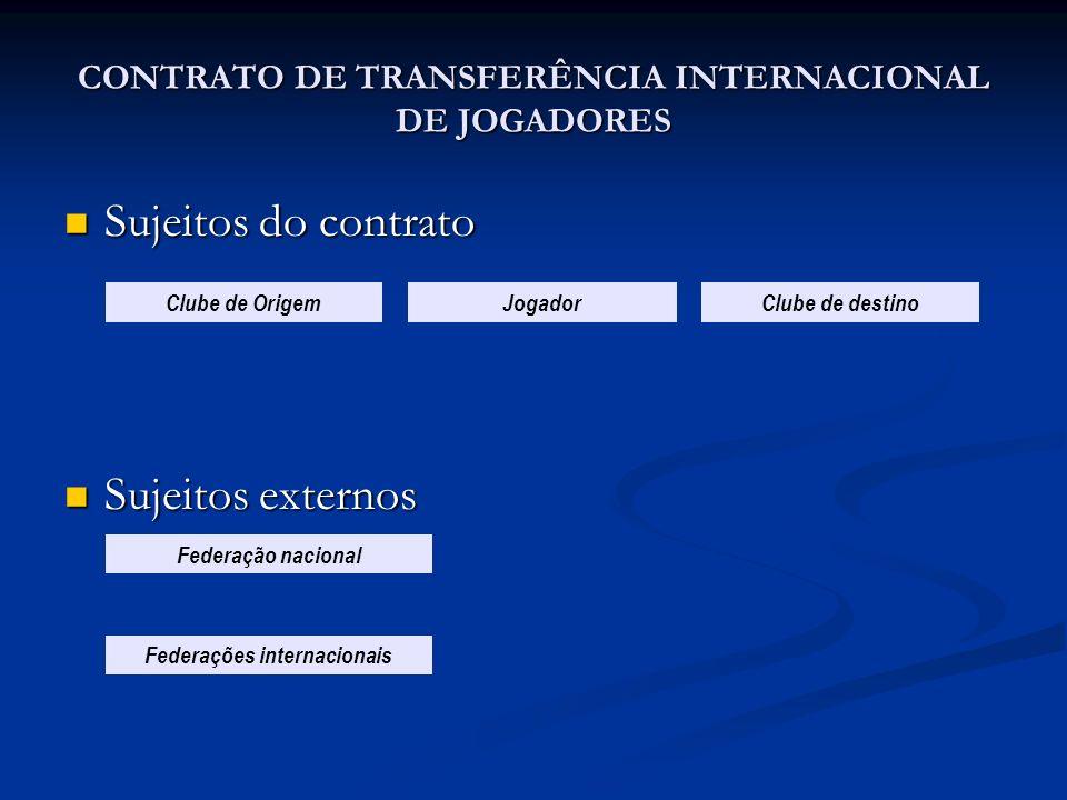 CONTRATO DE TRANSFERÊNCIA INTERNACIONAL DE JOGADORES Sujeitos do contrato Sujeitos do contrato Sujeitos externos Sujeitos externos Clube de OrigemJoga