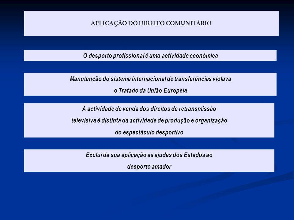 A prática de desportos é abrangida pelo direito comunitário na medida em que constitua uma actividade dos jogadores de futebol profissionais ou semiprofissionais As regras que estabeleciam limitações à participação de jogadores profissionais nacionais de outros Estados-membros são ilegais ACÓRDÃO BOSMAN A livre circulação de todos os trabalhadores da União Europeia constitui um princípio constitucional da ordem jurídica comunitária Proibição de qualquer discriminação em razão da nacionalidade